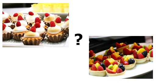 Fruit or Pie